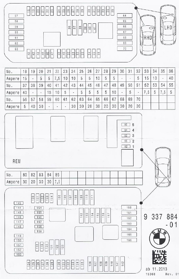 [SCHEMATICS_48ZD]  Fusebox Location - BMW 1-Series Forum (F20) 135i - 1Addicts.com | 2008 Bmw 528i Fuse Box Diagram |  | Bimmerpost