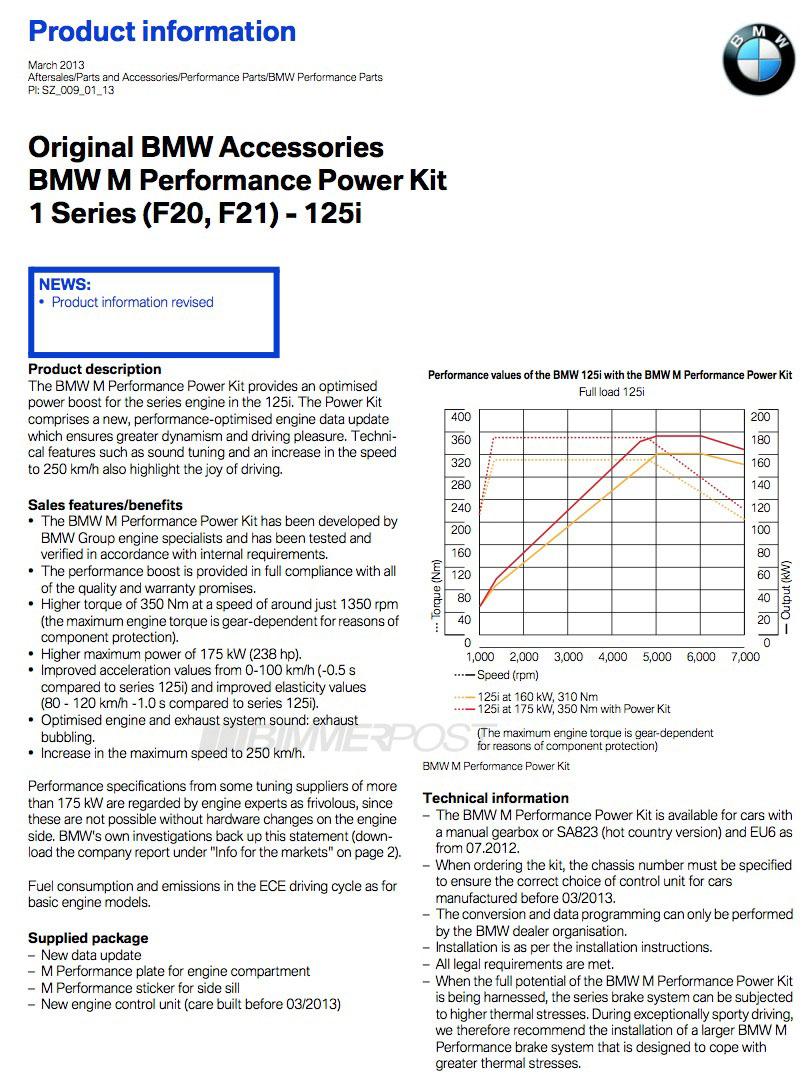 Name:  bmw-125i-mppk.jpg Views: 25161 Size:  293.6 KB
