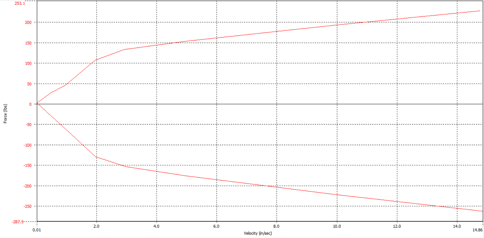 Name:  F20 118i Bilstein B6 Rear Dyno.png